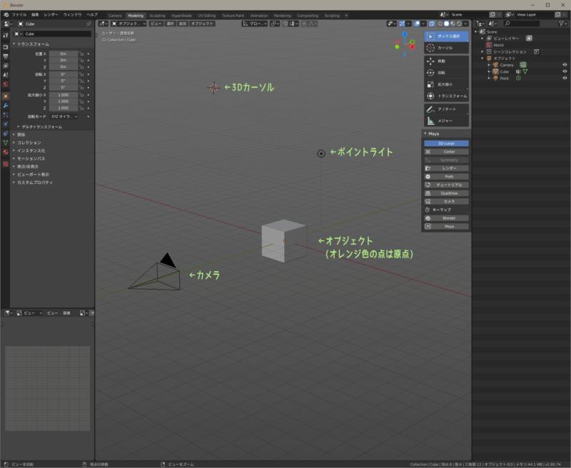 Blender 2.8のデフォルトビューポート表示