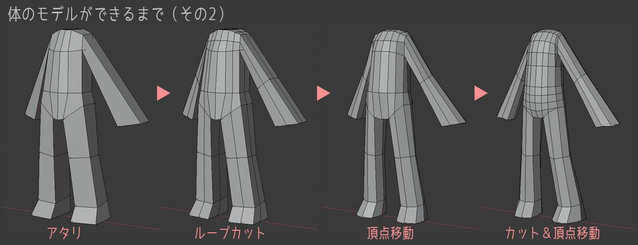キャラクター blender