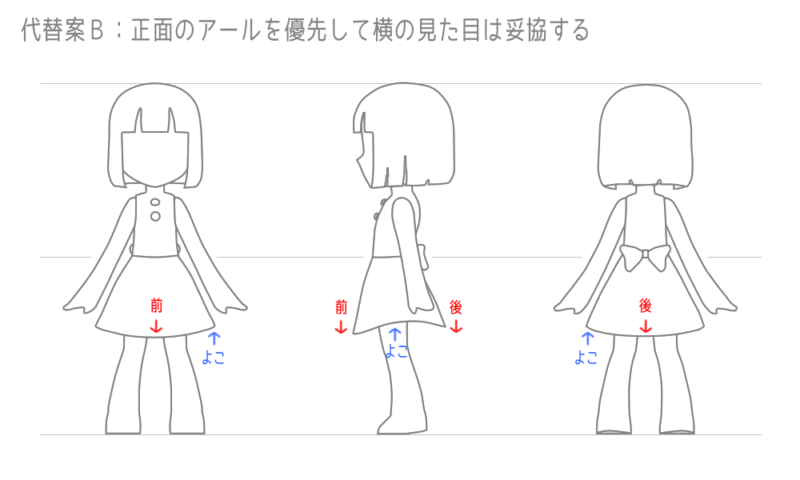 代替案B:正面のアールを優先して横の見た目は妥協する