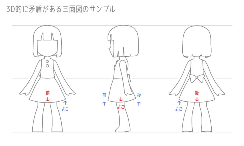3D的に矛盾がある三面図のサンプル:答え