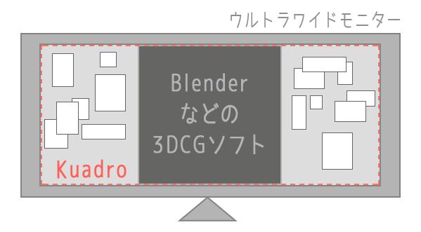Kuadroとウルトラワイドモニター