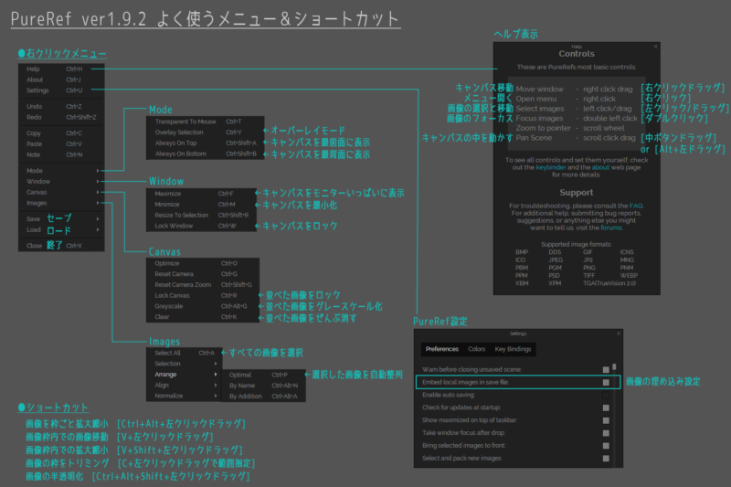 PureRef ver1.9.2 よく使うメニュー&ショートカット