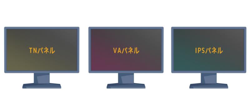 液晶パネルの種類:TN、VA、IPS