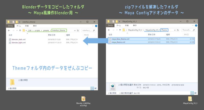 Maya Config For Blender 2.8導入④ Themeフォルダ内のデータをコピー