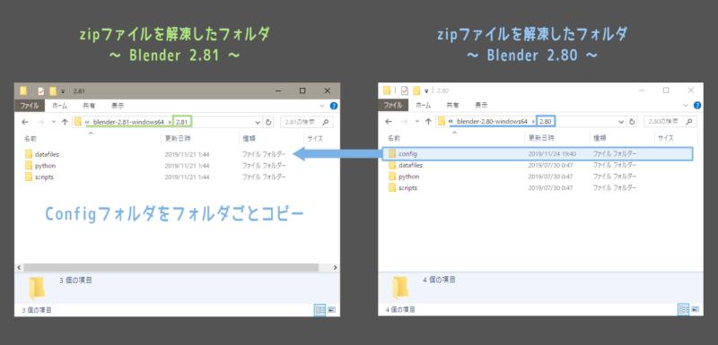 Portable版 Blender 2.81にPortable版2.80のconfigフォルダをコピー