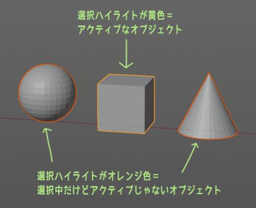 Blender 2.8 アクティブなオブジェクト