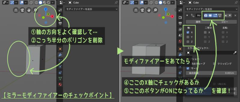 Blender 2.8 ミラーモディファイアーのチェックポイント