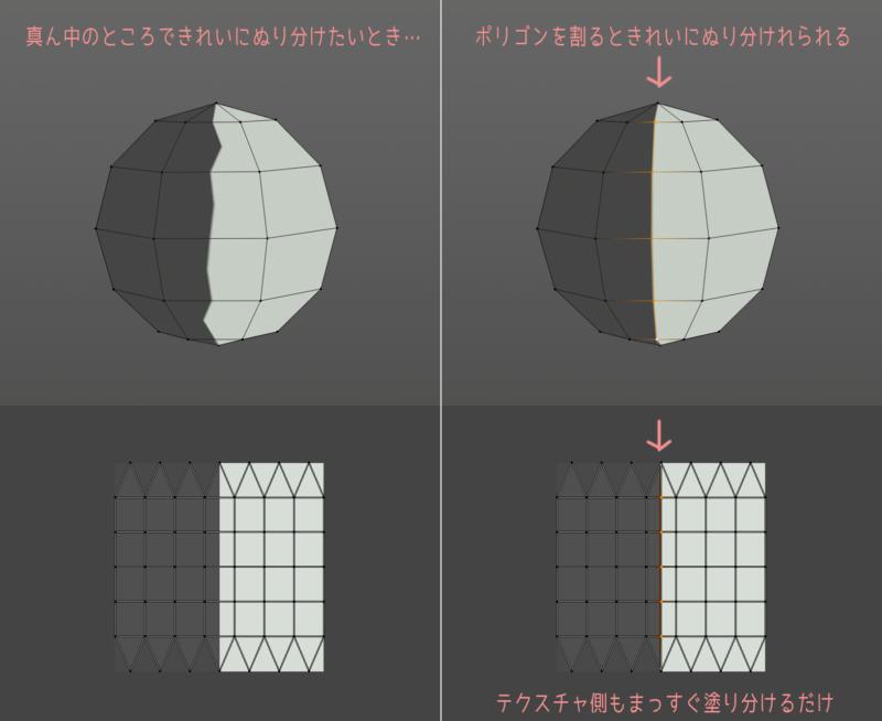 例:テクスチャをきれいに&簡単に描くためのポリゴン
