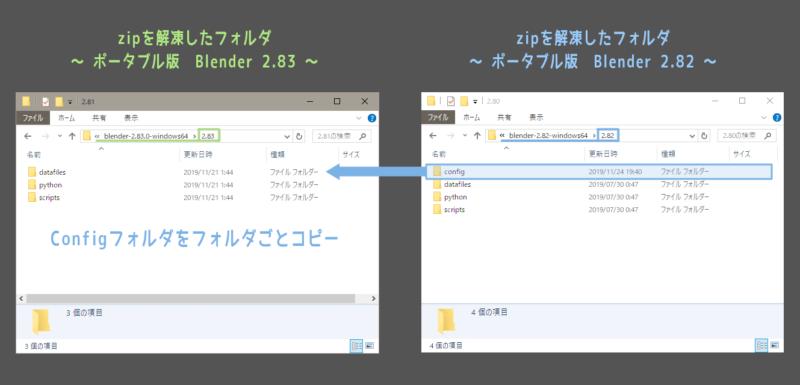 ポータブル版 Blender 2.83にポータブル版2.82のconfigフォルダをコピー