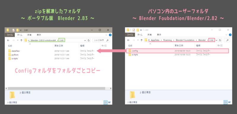 ポータブル版 Blender 2.83にパソコンユーザーフォルダ内の2.82configフォルダをコピー