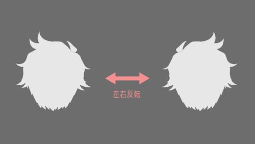 髪モデルの左右反転