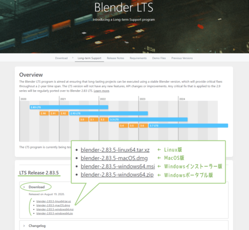 Blender 2.83LTS 公式ダウンロードページ